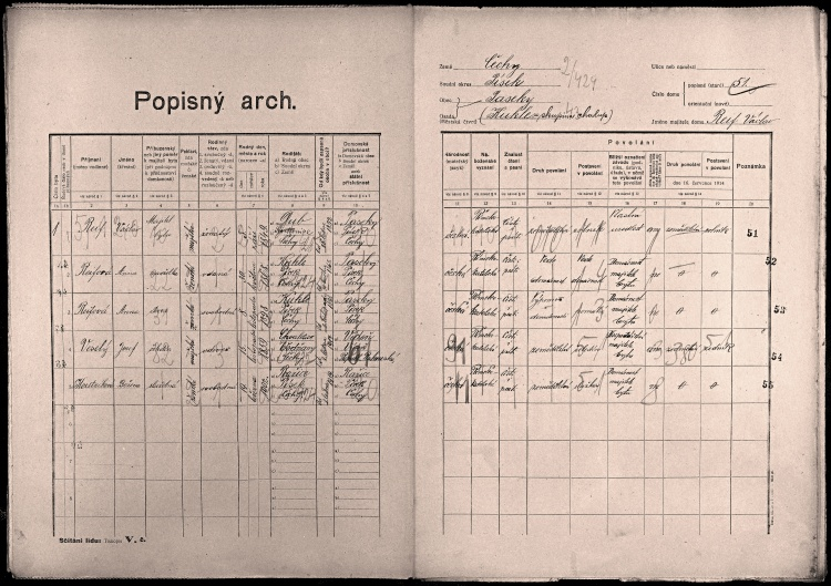 © SOkA v Písku, fond Okresní úřad Písek I, 1850–1945, sčítání lidu 1921, soudní okres Písek, lokalita Kukle, sn. 11