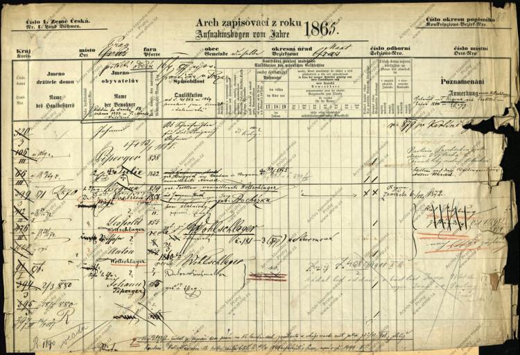 AHMP, Soupis pražských domovských příslušníků 1830-1910 (1920), krabice č. 888, poř. č. 88